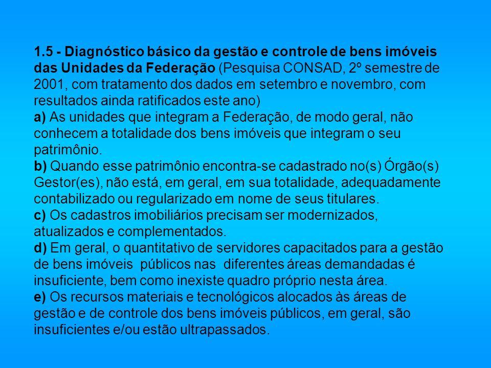 1.5 - Diagnóstico básico da gestão e controle de bens imóveis das Unidades da Federação (Pesquisa CONSAD, 2º semestre de 2001, com tratamento dos dado
