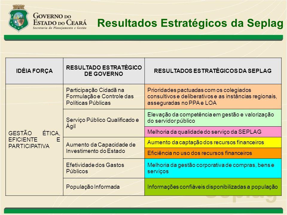 Resultados Estratégicos da Seplag IDÉIA FORÇA RESULTADO ESTRATÉGICO DE GOVERNO RESULTADOS ESTRATÉGICOS DA SEPLAG GESTÃO ÉTICA, EFICIENTE E PARTICIPATI