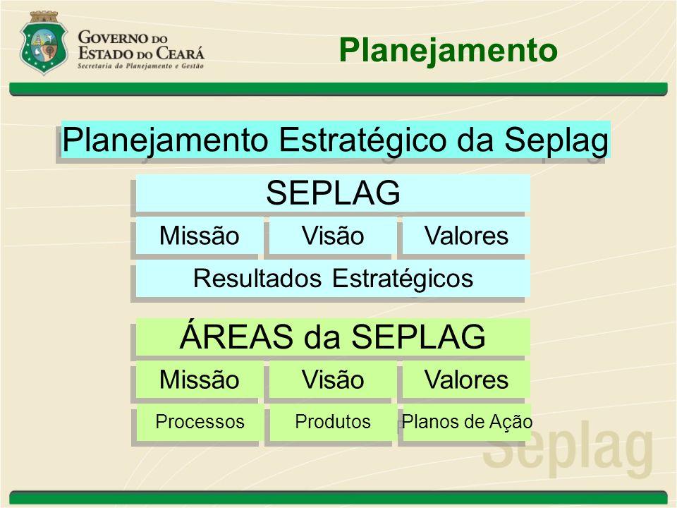 Planejamento SEPLAG Missão Visão Valores Resultados Estratégicos ÁREAS da SEPLAG Missão Visão Valores Processos Produtos Planos de Ação Planejamento E