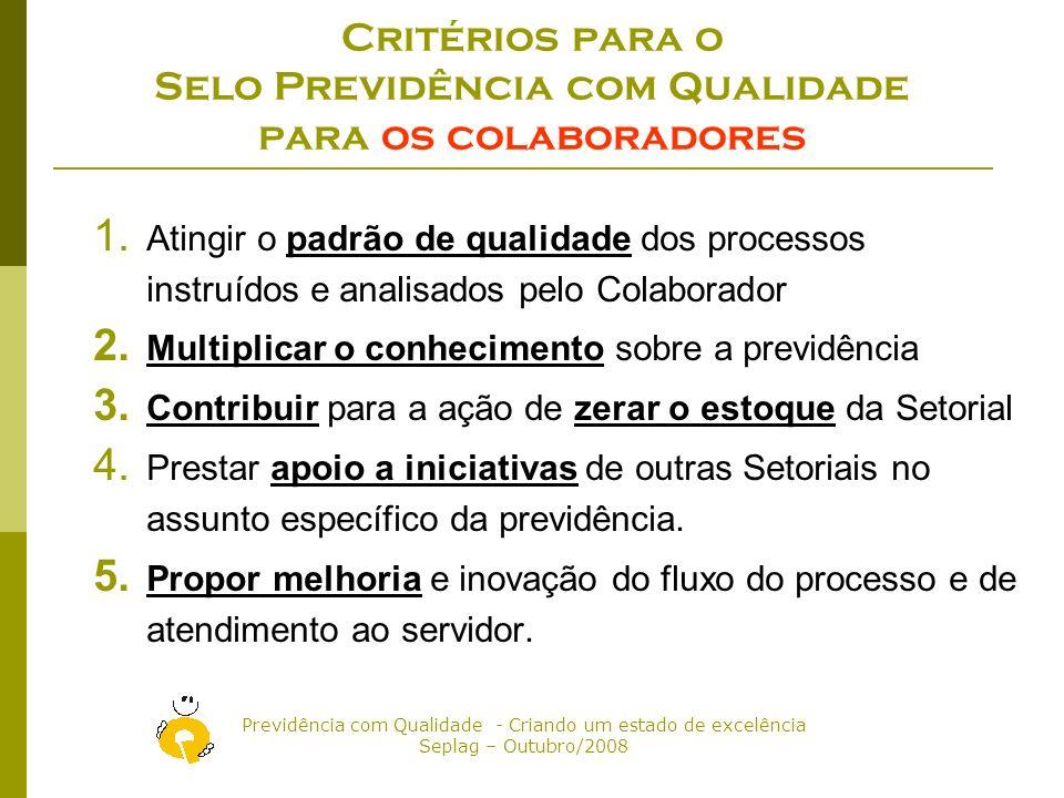 Previdência com Qualidade - Criando um estado de excelência Seplag – Outubro/2008 Fases do Programa 1ª.