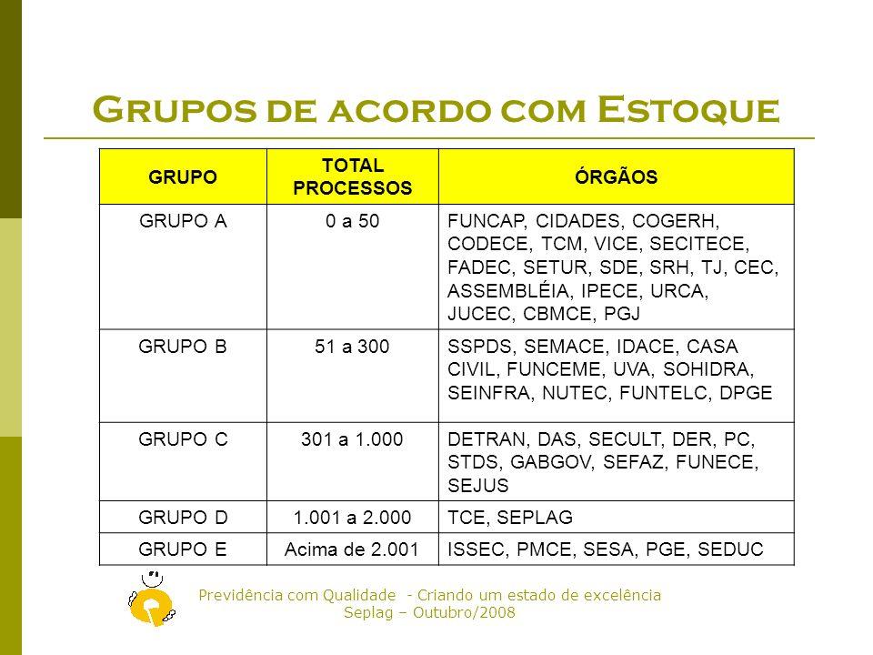 Previdência com Qualidade - Criando um estado de excelência Seplag – Outubro/2008 METODOLOGIA REGRAS COLABORADORES Haverá reconhecimento especial para os três primeiros colocados.