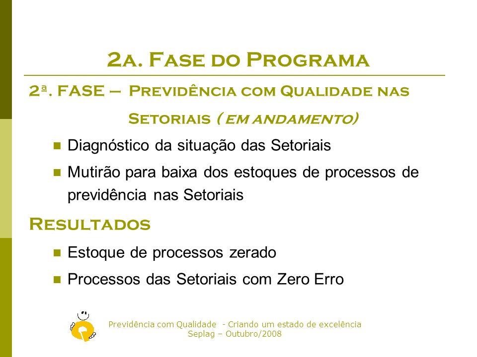 Previdência com Qualidade - Criando um estado de excelência Seplag – Outubro/2008 2a.