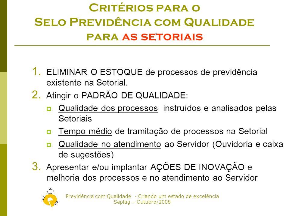 Previdência com Qualidade - Criando um estado de excelência Seplag – Outubro/2008 1.