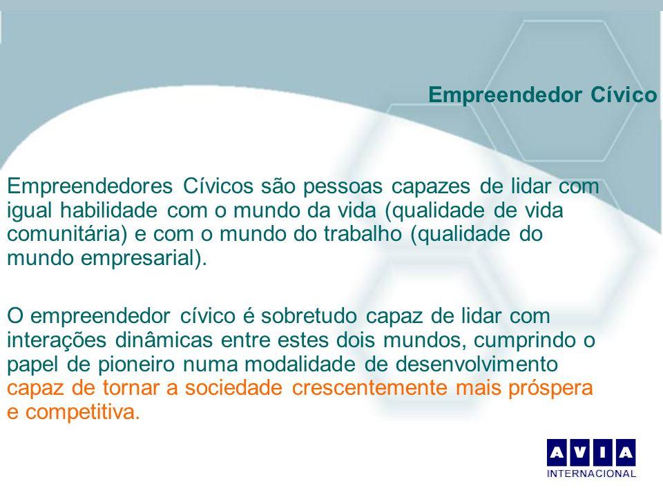 Empreendedores Cívicos são pessoas capazes de lidar com igual habilidade com o mundo da vida (qualidade de vida comunitária) e com o mundo do trabalho