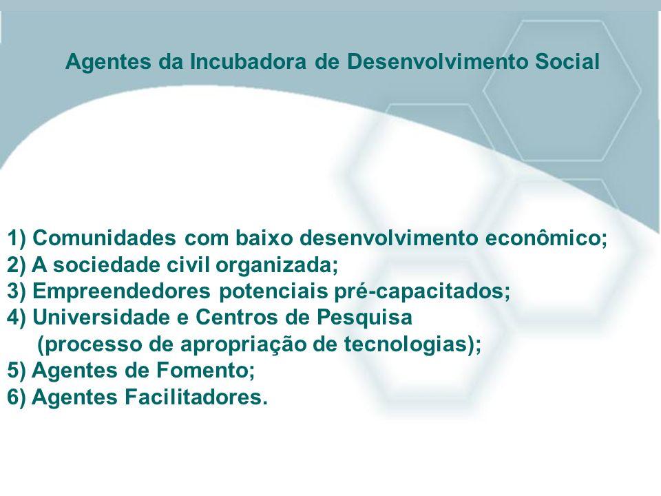 1) Comunidades com baixo desenvolvimento econômico; 2) A sociedade civil organizada; 3) Empreendedores potenciais pré-capacitados; 4) Universidade e C