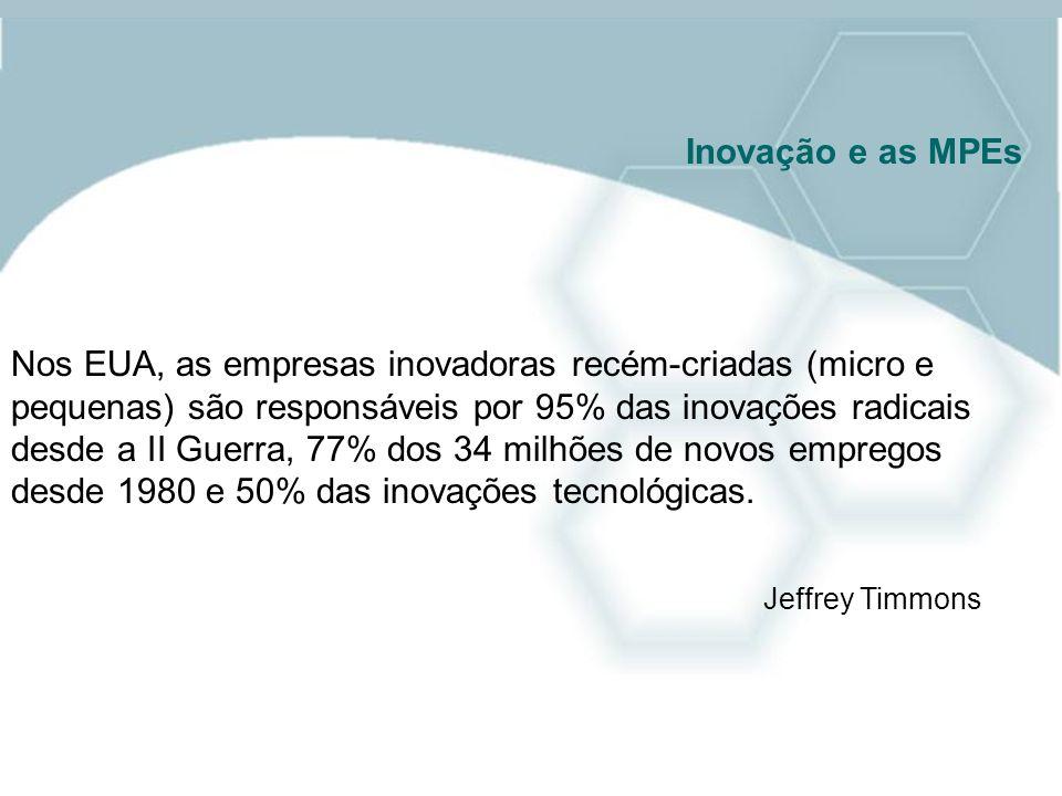 Nos EUA, as empresas inovadoras recém-criadas (micro e pequenas) são responsáveis por 95% das inovações radicais desde a II Guerra, 77% dos 34 milhões