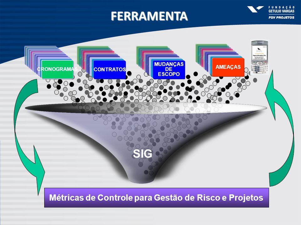 FERRAMENTA Applications CRONOGRAMAS SIG Applications CONTRATOS Applications MUDANÇAS DE ESCOPO Applications AMEAÇAS Métricas de Controle para Gestão d