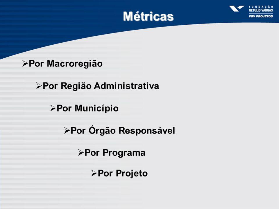Métricas Por Macroregião Por Região Administrativa Por Município Por Órgão Responsável Por Programa Por Projeto