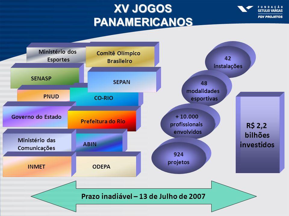 XV JOGOS PANAMERICANOS Ministério dos Esportes SENASP PNUD Comitê Olímpico Brasileiro CO-RIO Governo do Estado Prefeitura do Rio 42 instalações 48 mod