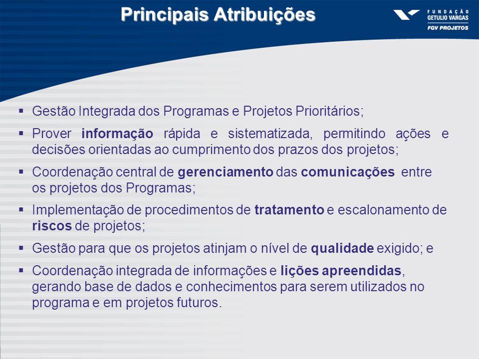 Principais Atribuições Gestão Integrada dos Programas e Projetos Prioritários; Prover informação rápida e sistematizada, permitindo ações e decisões o