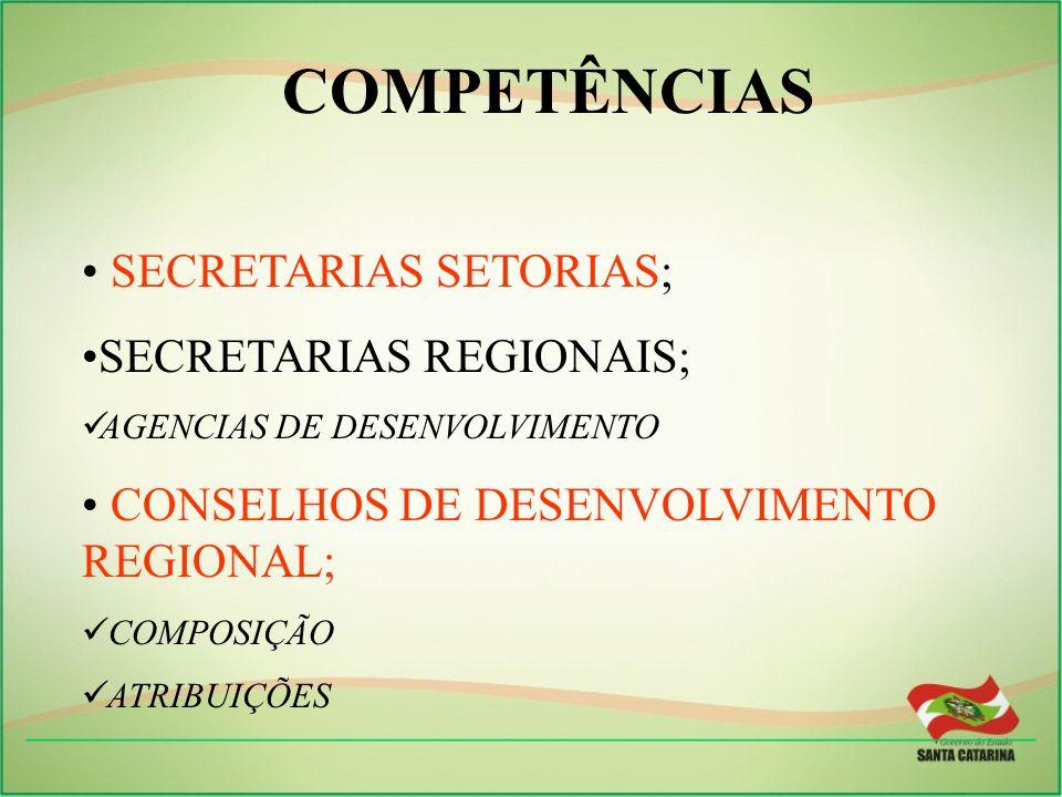 SPG -FORUMCAT - FECAM - PNUD - UDESC - UFSC - ITÁLIA - OUTROS SDRsSDRs CDRsCDRs PPAPPA ORÇAMENTOORÇAMENTO DESENVOLVIMENTO DA REGIÃO CAPACITAÇÃO TÉCNICA AÇÕES DE DESENVOLVIMENTO PLANO DE DESENVOLVIMENTO DA REGIÃO PACTO TERRITORIAL PLANEJAMENTO