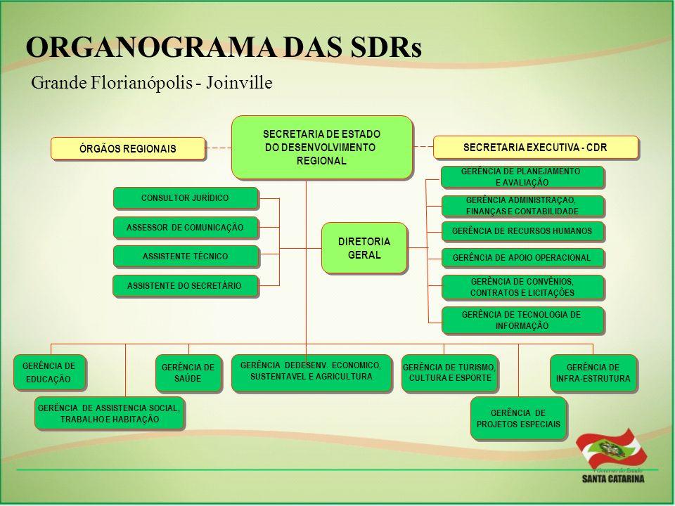 OBRIGADO TULIO TAVARES SANTOS Diretor Geral Secretaria de Estado do Planejamento E-mail: tulio@spg.sc.gov.brtulio@spg.sc.gov.br Telefone: (48) 3215 1316