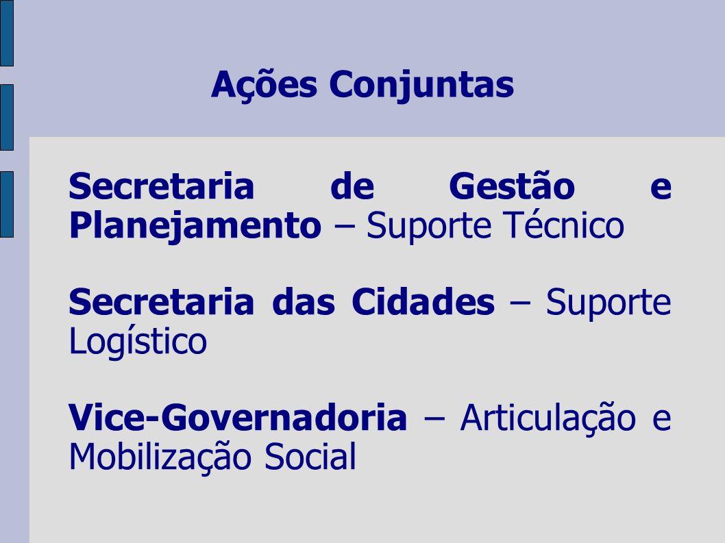 Ações Conjuntas Secretaria de Gestão e Planejamento – Suporte Técnico Secretaria das Cidades – Suporte Logístico Vice-Governadoria – Articulação e Mobilização Social