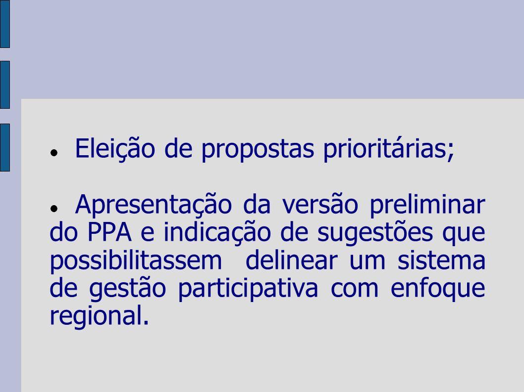 Eleição de propostas prioritárias; Apresentação da versão preliminar do PPA e indicação de sugestões que possibilitassem delinear um sistema de gestão participativa com enfoque regional.