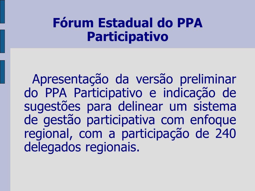 Fórum Estadual do PPA Participativo Apresentação da versão preliminar do PPA Participativo e indicação de sugestões para delinear um sistema de gestão participativa com enfoque regional, com a participação de 240 delegados regionais.