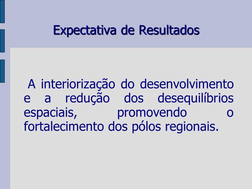 Expectativa de Resultados A interiorização do desenvolvimento e a redução dos desequilíbrios espaciais, promovendo o fortalecimento dos pólos regionai