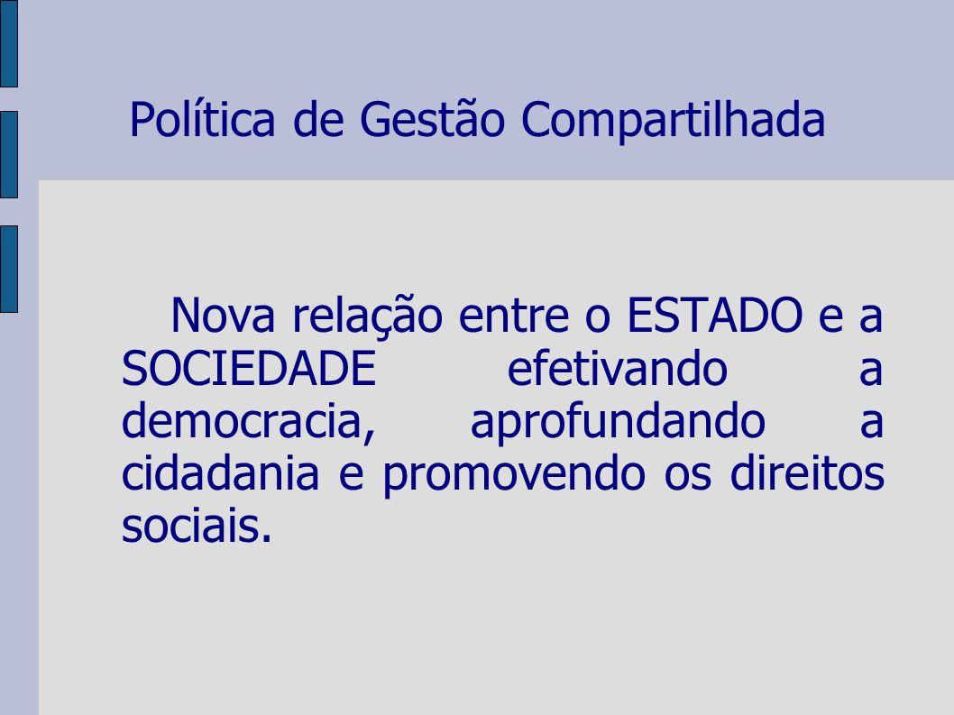 Política de Gestão Compartilhada Nova relação entre o ESTADO e a SOCIEDADE efetivando a democracia, aprofundando a cidadania e promovendo os direitos sociais.