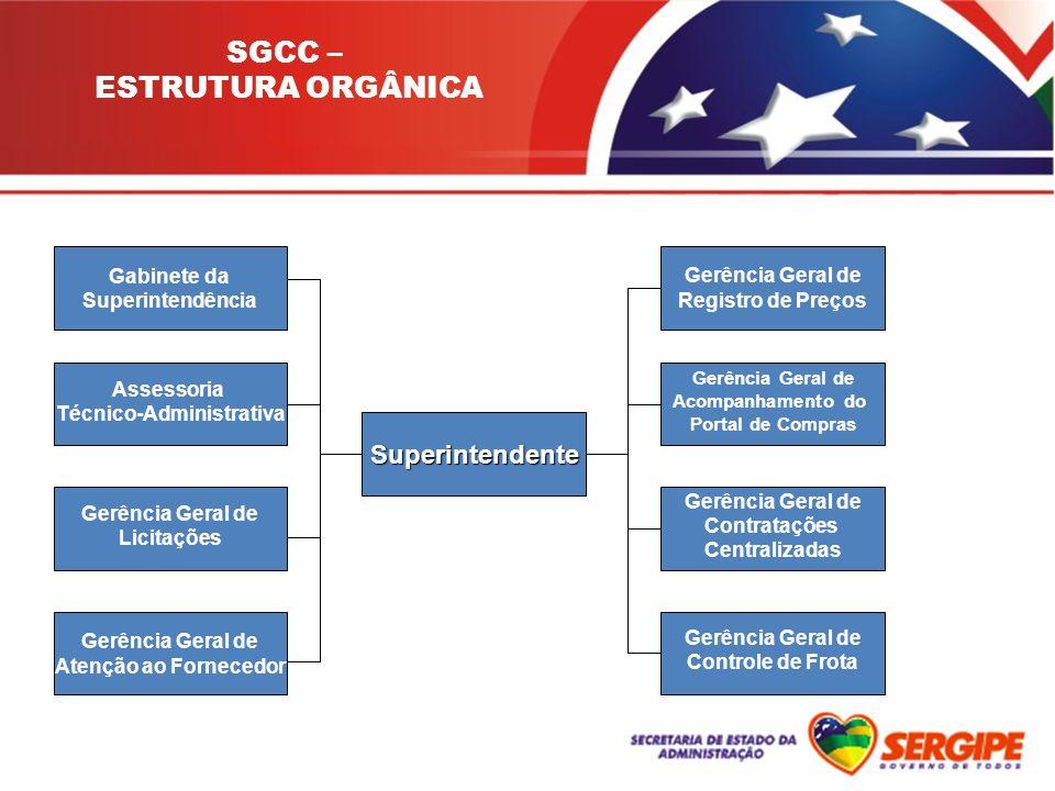 SGCC – ESTRUTURA ORGÂNICA Superintendente Assessoria Técnico-Administrativa Gabinete da Superintendência Gerência Geral de Registro de Preços Gerência