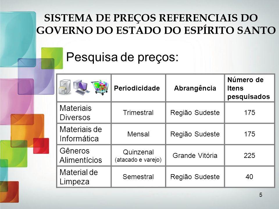 16 SISTEMA DE PREÇOS REFERENCIAIS DO GOVERNO DO ESTADO DO ESPÍRITO SANTO