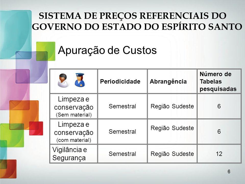 17 SISTEMA DE PREÇOS REFERENCIAIS DO GOVERNO DO ESTADO DO ESPÍRITO SANTO Obrigada!!.