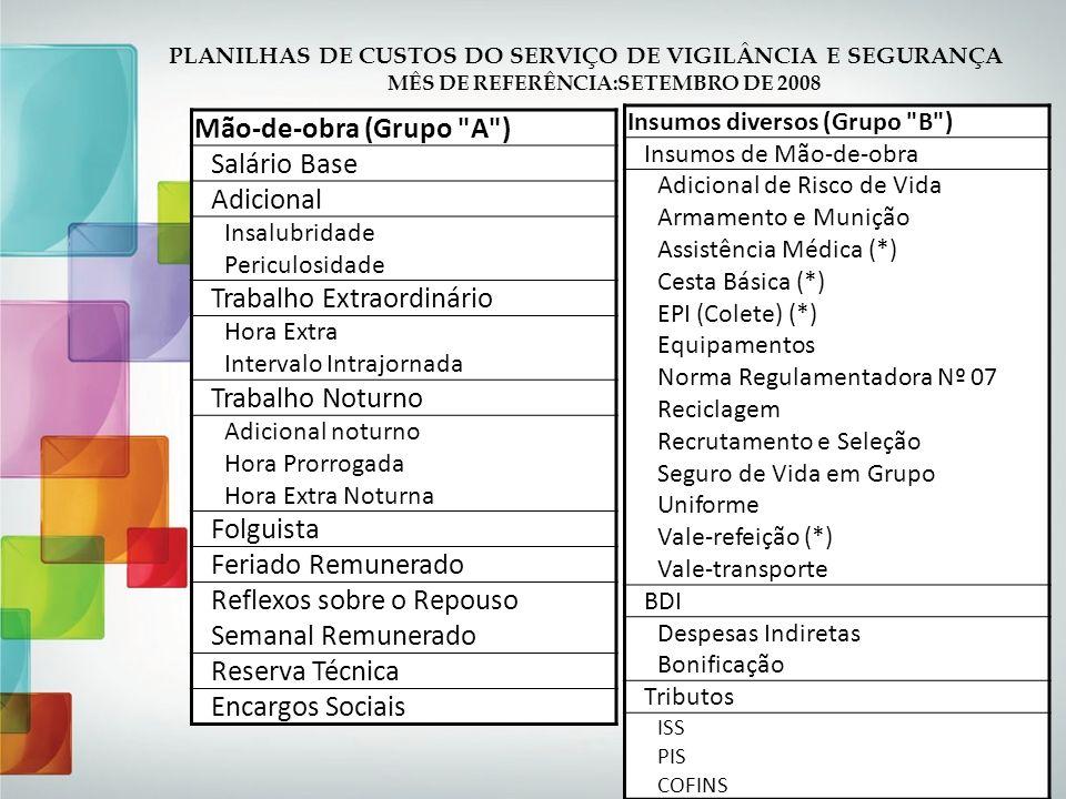 99 PLANILHAS DE CUSTOS DO SERVIÇO DE VIGILÂNCIA E SEGURANÇA MÊS DE REFERÊNCIA:SETEMBRO DE 2008 Mão-de-obra (Grupo