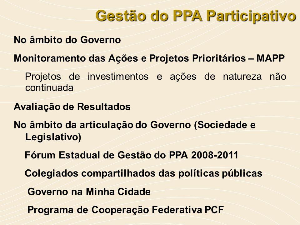 Gestão do PPA Participativo No âmbito do Governo Monitoramento das Ações e Projetos Prioritários – MAPP Projetos de investimentos e ações de natureza