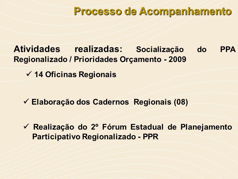Processo de Acompanhamento Atividades realizadas: Socialização do PPA Regionalizado / Prioridades Orçamento - 2009 14 Oficinas Regionais Elaboração do