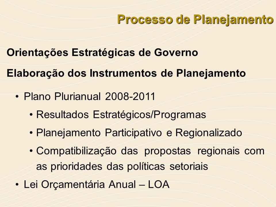 Orientações Estratégicas de Governo Elaboração dos Instrumentos de Planejamento Plano Plurianual 2008-2011 Resultados Estratégicos/Programas Planejame