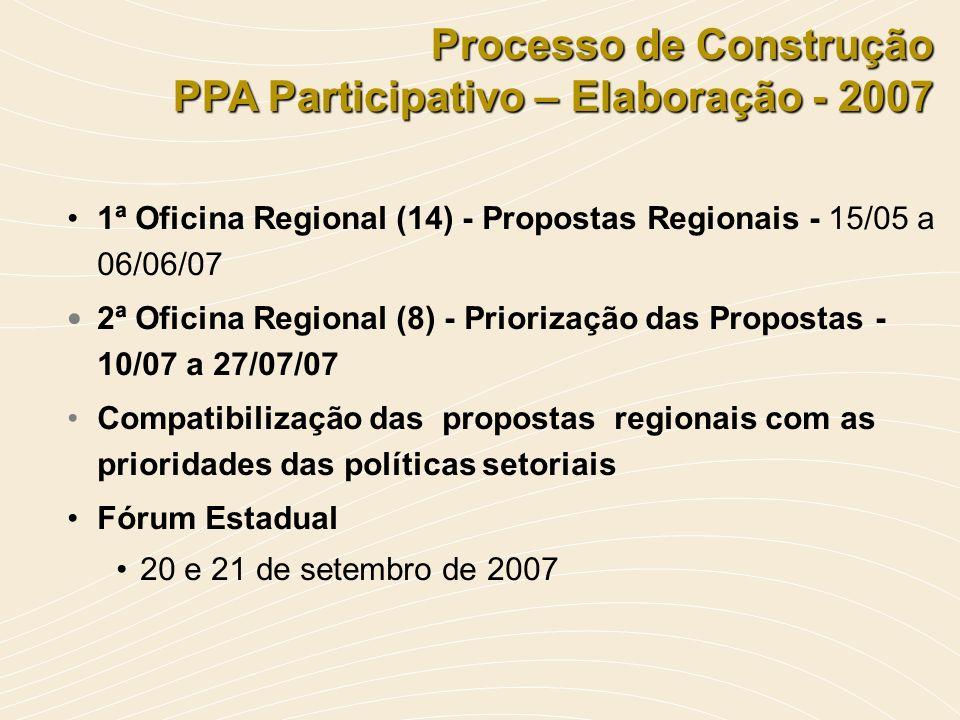 1ª Oficina Regional (14) - Propostas Regionais - 15/05 a 06/06/07 2ª Oficina Regional (8) - Priorização das Propostas - 10/07 a 27/07/07 Compatibiliza