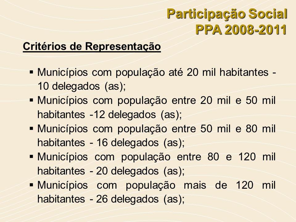 Critérios de Representação Municípios com população até 20 mil habitantes - 10 delegados (as); Municípios com população entre 20 mil e 50 mil habitant