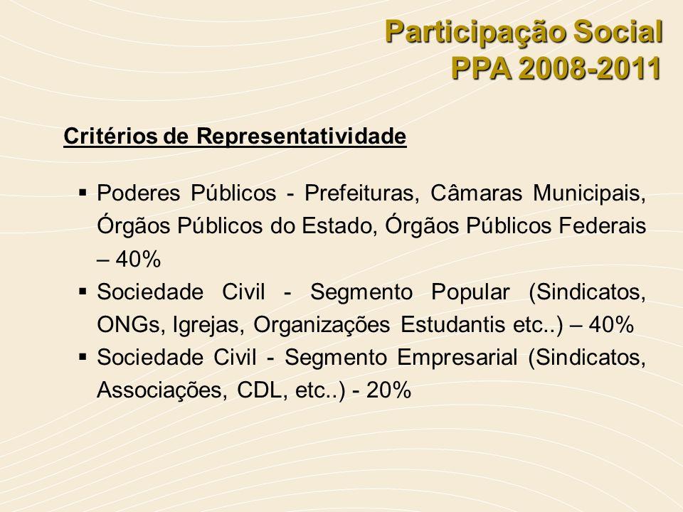 Critérios de Representatividade Poderes Públicos - Prefeituras, Câmaras Municipais, Órgãos Públicos do Estado, Órgãos Públicos Federais – 40% Sociedad