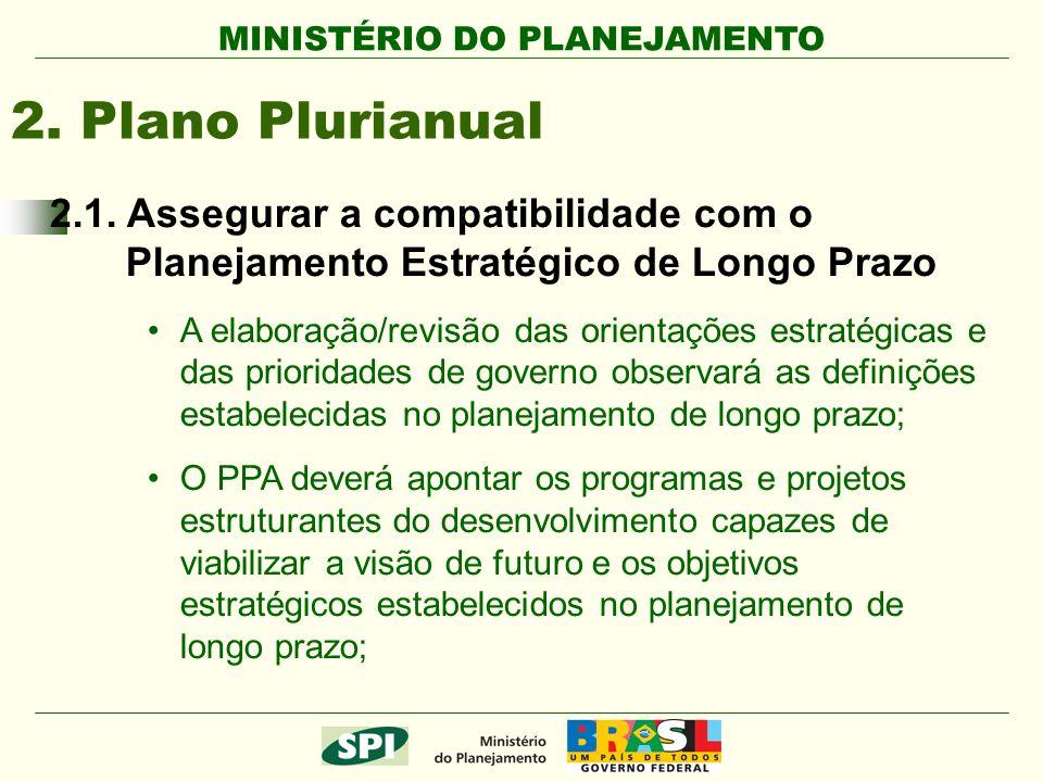 MINISTÉRIO DO PLANEJAMENTO 2. Plano Plurianual 2.1. Assegurar a compatibilidade com o Planejamento Estratégico de Longo Prazo A elaboração/revisão das