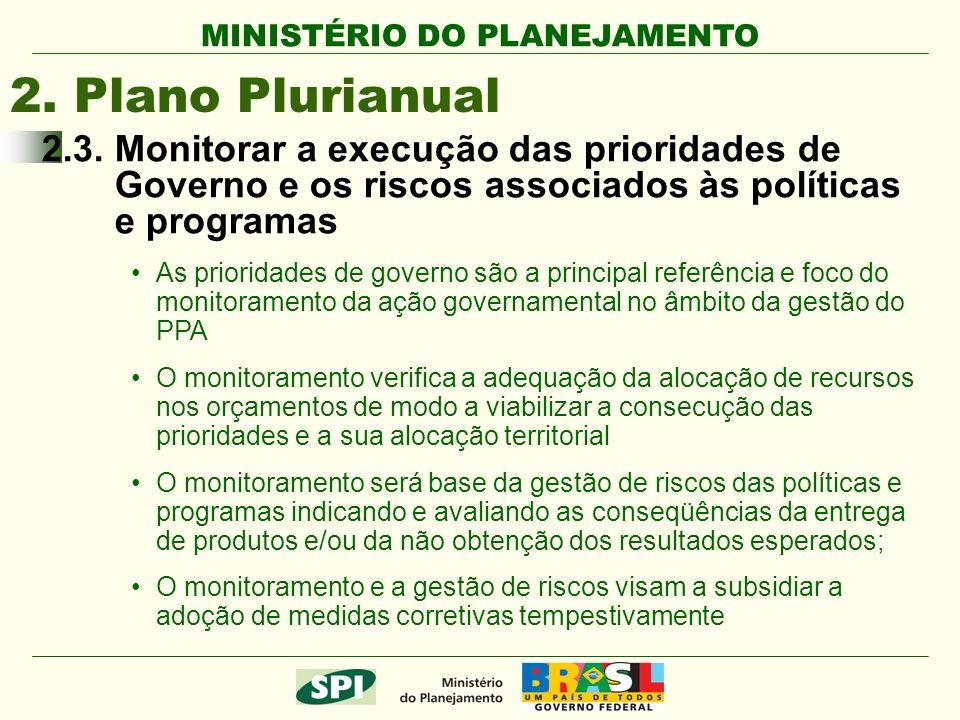 MINISTÉRIO DO PLANEJAMENTO 2.3. Monitorar a execução das prioridades de Governo e os riscos associados às políticas e programas As prioridades de gove