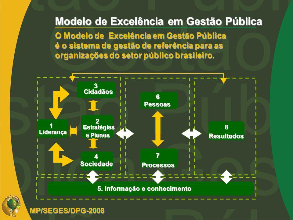 Modelo de Excelência em Gestão Pública O Modelo de Excelência em Gestão Pública é o sistema de gestão de referência para as organizações do setor públ