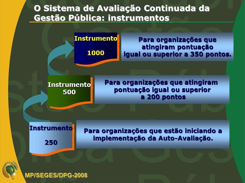 Instrumento1000Instrumento1000 Para organizações que atingiram pontuação igual ou superior a 350 pontos. Para organizações que atingiram pontuação igu