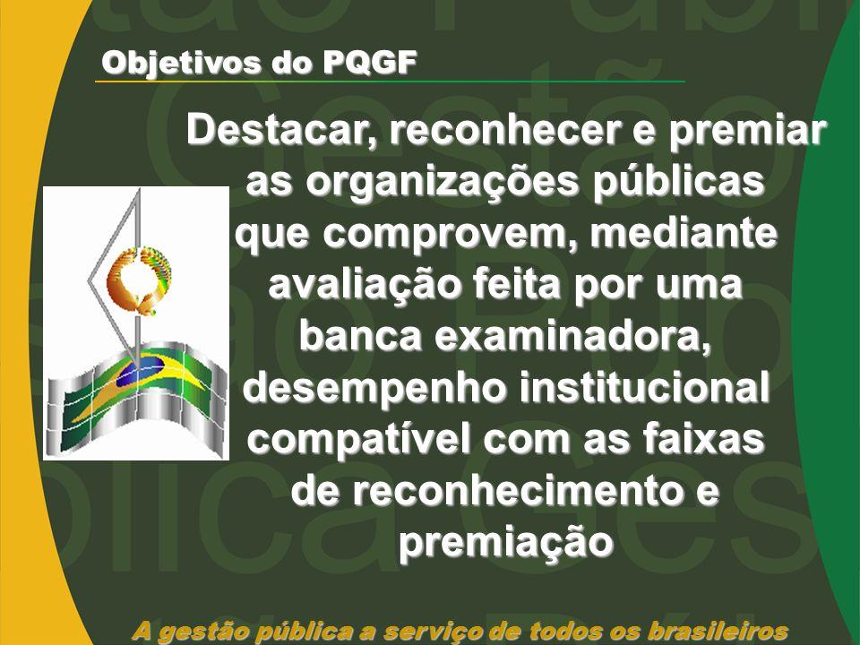 Objetivos do PQGF Objetivos do PQGF A gestão pública a serviço de todos os brasileiros Destacar, reconhecer e premiar as organizações públicas que com