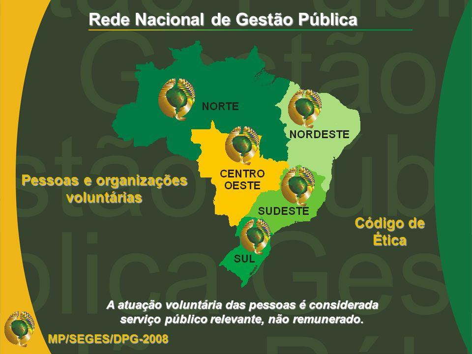 Pessoas e organizações voluntárias A atuação voluntária das pessoas é considerada serviço público relevante, não remunerado. Rede Nacional de Gestão P