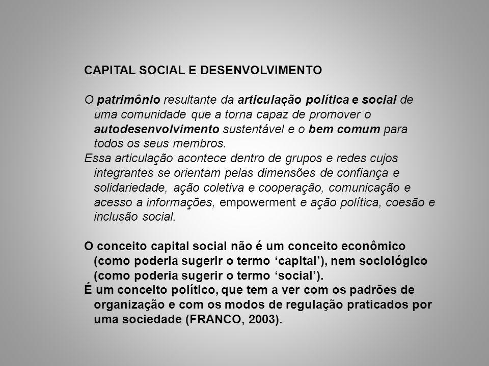 CAPITAL SOCIAL E DESENVOLVIMENTO O patrimônio resultante da articulação política e social de uma comunidade que a torna capaz de promover o autodesenv