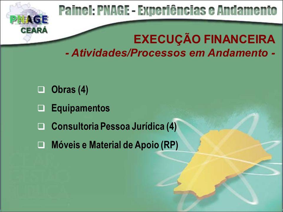 EXECUÇÃO FINANCEIRA - Atividades/Processos em Andamento - Obras (4) Equipamentos Consultoria Pessoa Jurídica (4) Móveis e Material de Apoio (RP)