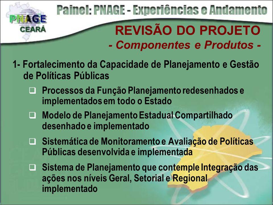 1- Fortalecimento da Capacidade de Planejamento e Gestão de Políticas Públicas Processos da Função Planejamento redesenhados e implementados em todo o