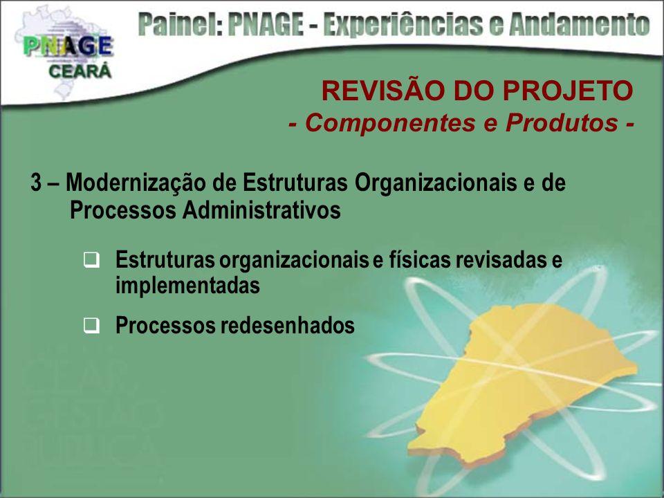 3 – Modernização de Estruturas Organizacionais e de Processos Administrativos Estruturas organizacionais e físicas revisadas e implementadas Processos