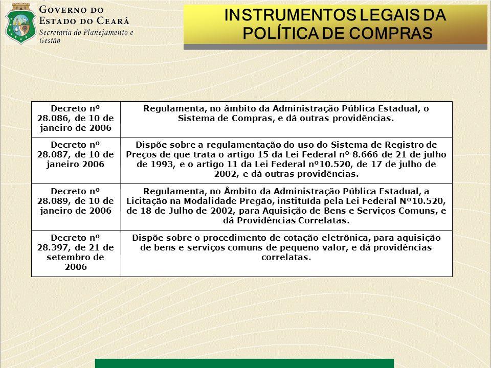 INSTRUMENTOS LEGAIS DA POLÍTICA DE COMPRAS Dispõe sobre o procedimento de cotação eletrônica, para aquisição de bens e serviços comuns de pequeno valor, e dá providências correlatas.