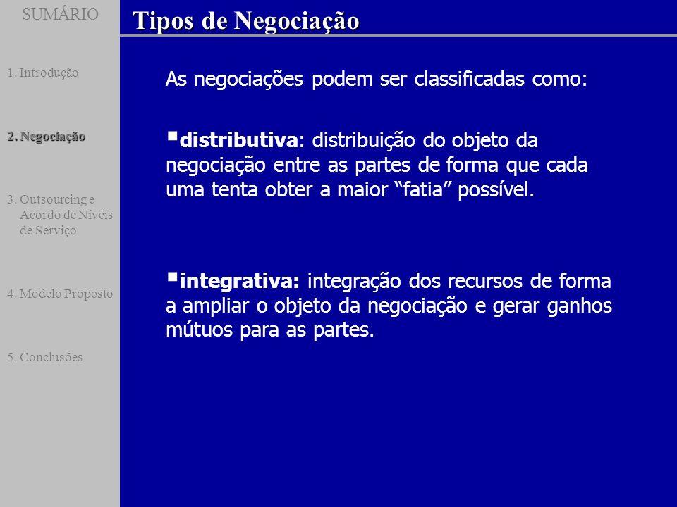 SUMÁRIO Tipos de Negociação SUMÁRIO 1.Introdução 2.Negociação 3.Outsourcing e Acordo de Níveis de Serviço 4.Modelo Proposto 5.Conclusões As negociaçõe