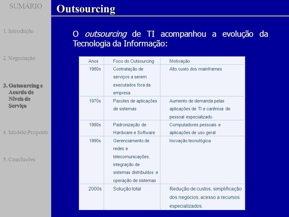 SUMÁRIOOutsourcing SUMÁRIO 1.Introdução 2.Negociação 3.Outsourcing e Acordo de Níveis de Serviço 4.Modelo Proposto 5.Conclusões O outsourcing de TI ac
