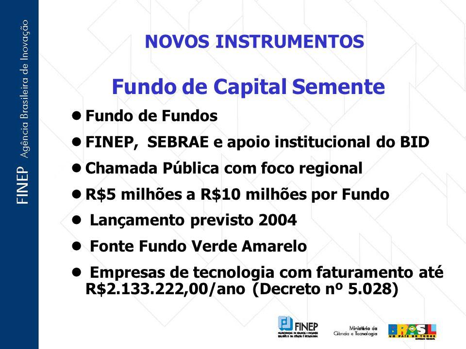 Fundo de Capital Semente Fundo de Fundos FINEP, SEBRAE e apoio institucional do BID Chamada Pública com foco regional R$5 milhões a R$10 milhões por F