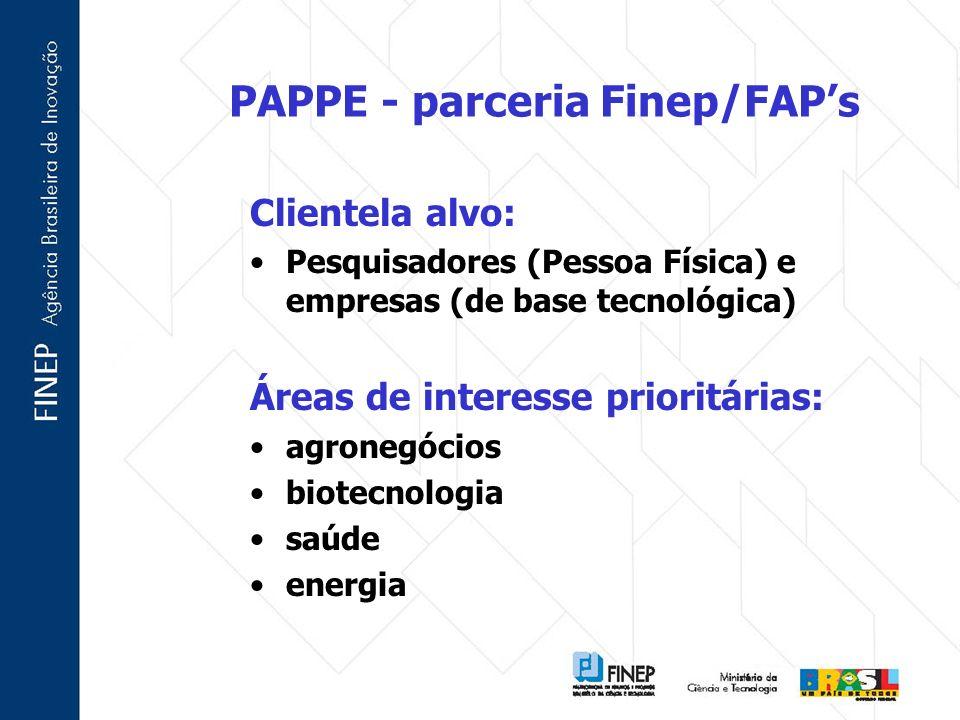 PAPPE - parceria Finep/FAPs Clientela alvo: Pesquisadores (Pessoa Física) e empresas (de base tecnológica) Áreas de interesse prioritárias: agronegóci