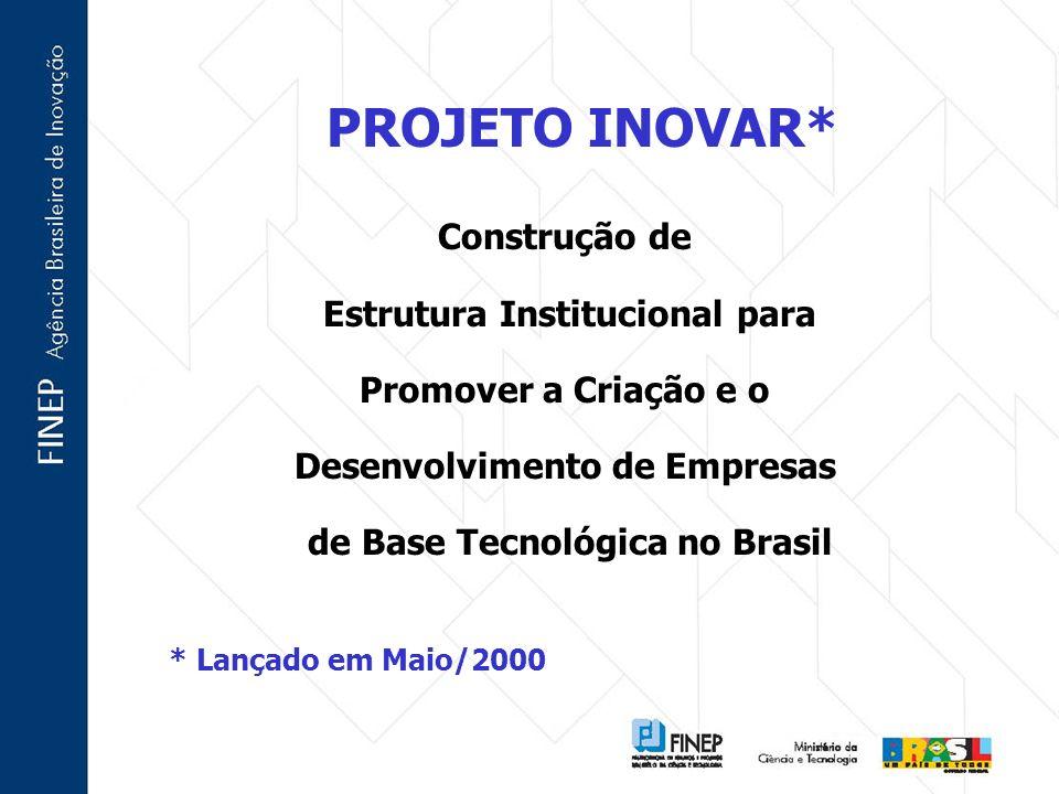 Construção de Estrutura Institucional para Promover a Criação e o Desenvolvimento de Empresas de Base Tecnológica no Brasil PROJETO INOVAR* * Lançado
