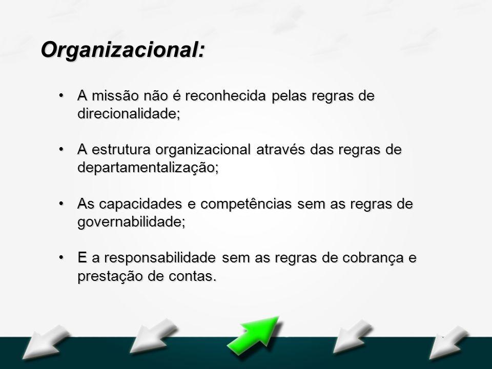 Hospital Geral Dr. Waldemar Alcântara Organizacional: A missão não é reconhecida pelas regras de direcionalidade;A missão não é reconhecida pelas regr