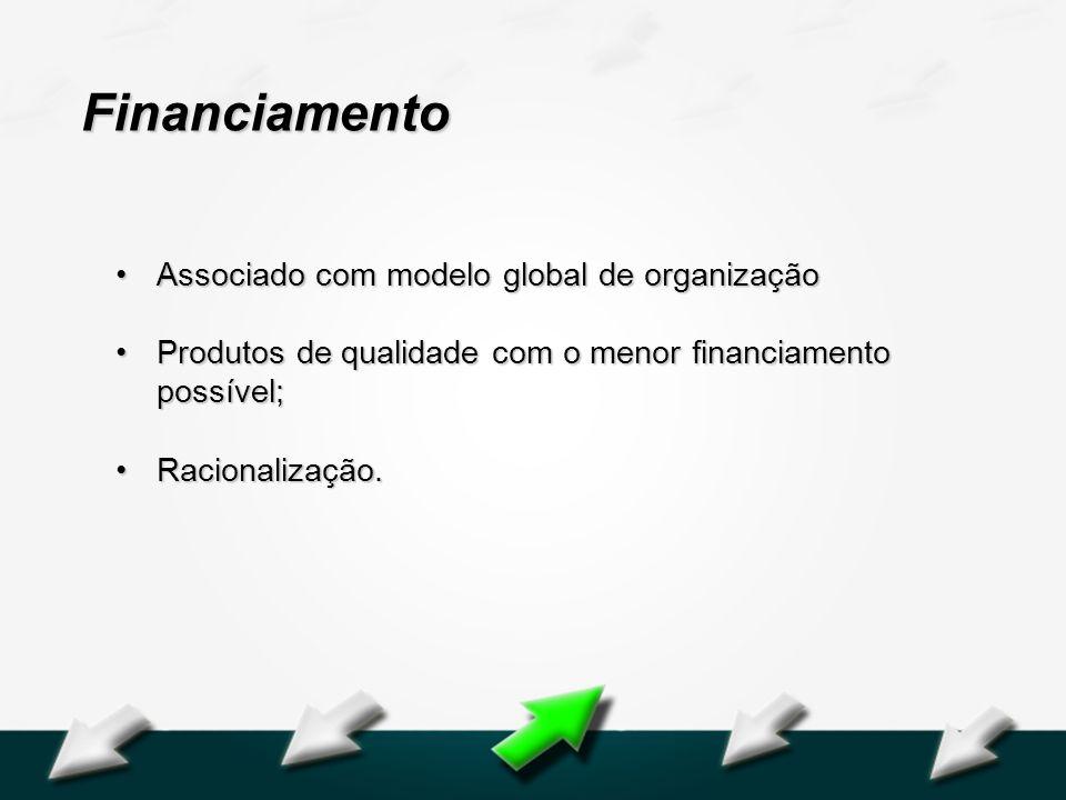 Hospital Geral Dr. Waldemar Alcântara Financiamento Associado com modelo global de organizaçãoAssociado com modelo global de organização Produtos de q