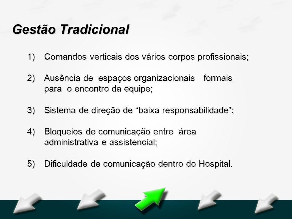 Hospital Geral Dr. Waldemar Alcântara Gestão Tradicional 1)Comandos verticais dos vários corpos profissionais; 2)Ausência de espaços organizacionais f